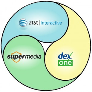 Trifecta Merger Between AT&T Interactive Yellow Pages, SuperMedia, and Dex One Corporation
