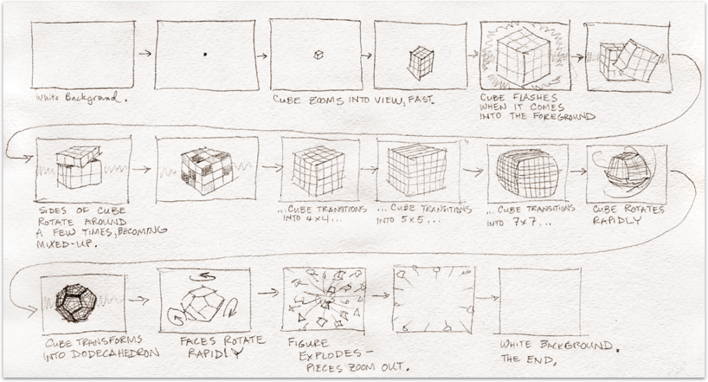 Animation storyboard sequence sketch I drew up for Mike to understand what I wanted.
